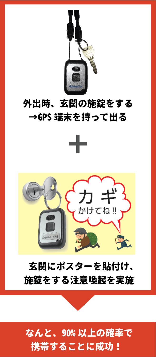 徘徊見守りサービス「絆GPS」は、施錠喚起ポスターを同梱。施錠忘れとGPS持ち忘れ防止を喚起します