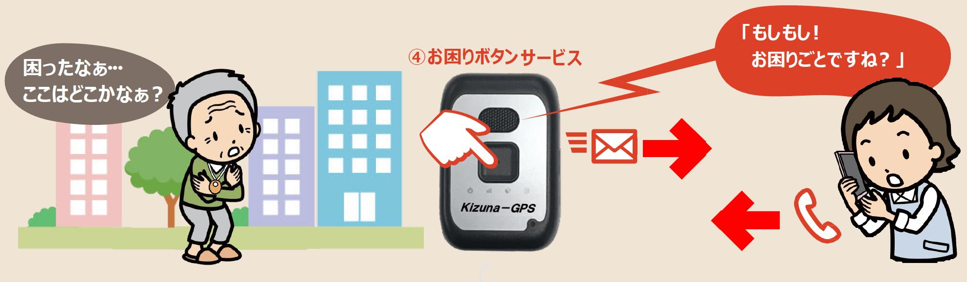 徘徊見守りサービス「絆GPS」の通話機能を使って、お迎えが必要な状況か確認するイメージ
