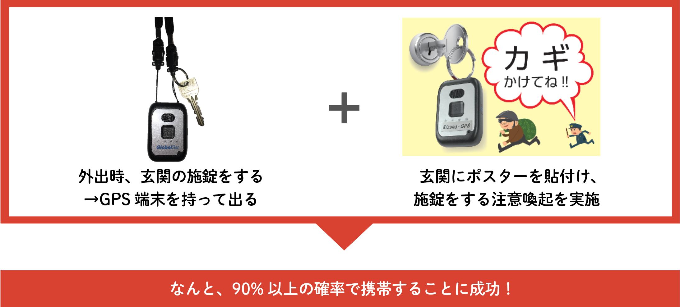 徘徊見守りサービス「絆GPS」はストラップ付き。例えば家の鍵につけて使えます